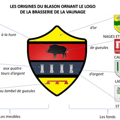 Le logo de la brasserie